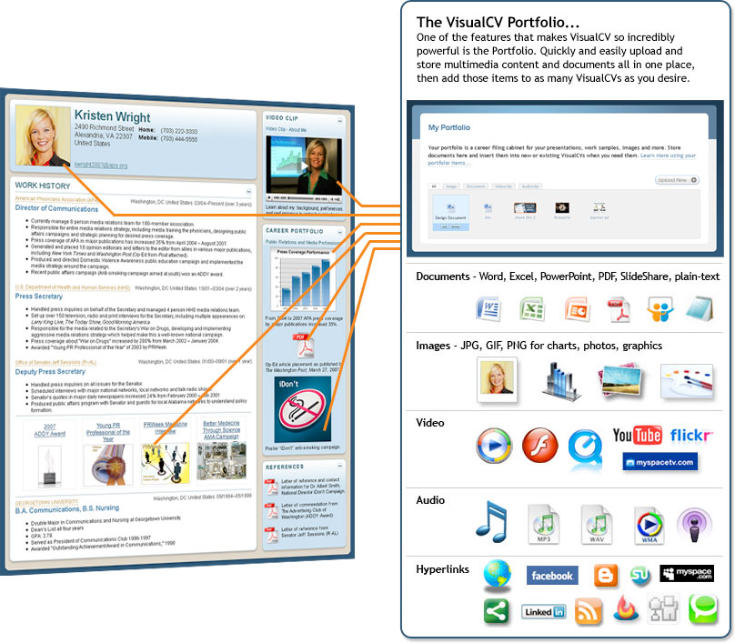 Visual Cv How To Create Your Online Vistual Cv To Make A Difference